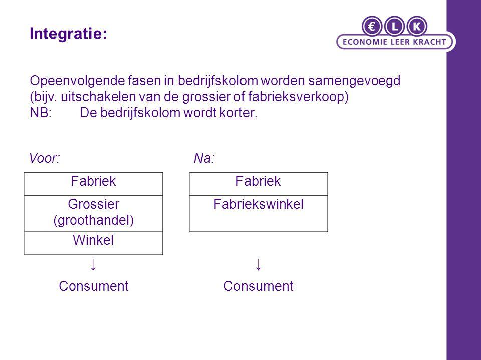 Voor:Na: Fabriek Grossier (groothandel) Fabriekswinkel Winkel ↓↓ Consument Opeenvolgende fasen in bedrijfskolom worden samengevoegd (bijv. uitschakele