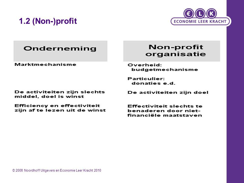 1.2 (Non-)profit © 2008 Noordhoff Uitgevers en Economie Leer Kracht 2010