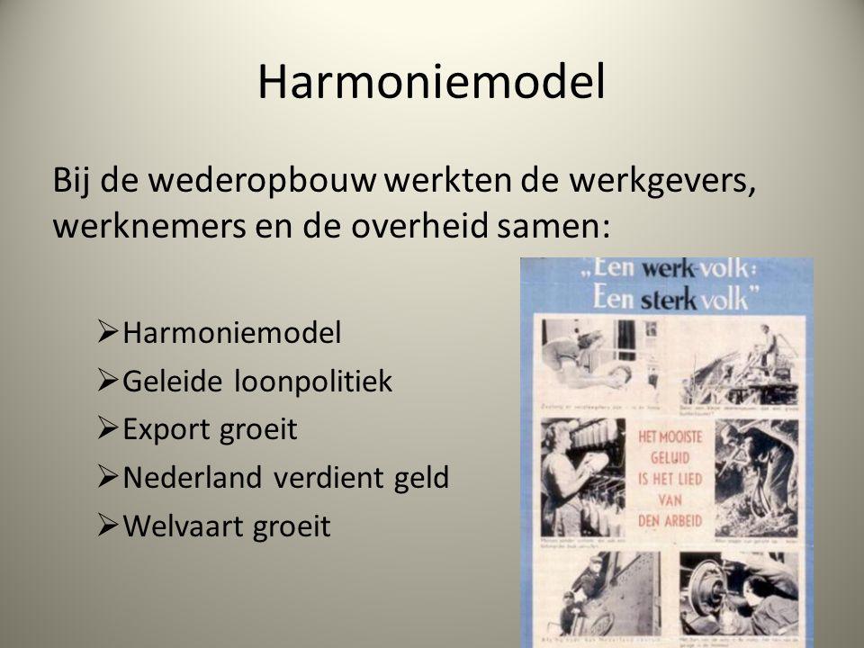 Harmoniemodel Bij de wederopbouw werkten de werkgevers, werknemers en de overheid samen:  Harmoniemodel  Geleide loonpolitiek  Export groeit  Nede