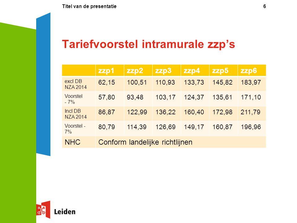 Tariefvoorstel intramurale zzp's zzp1zzp2zzp3zzp4zzp5zzp6 excl DB NZA 2014 62,15100,51110,93133,73145,82183,97 Voorstel - 7% 57,8093,48103,17124,37135