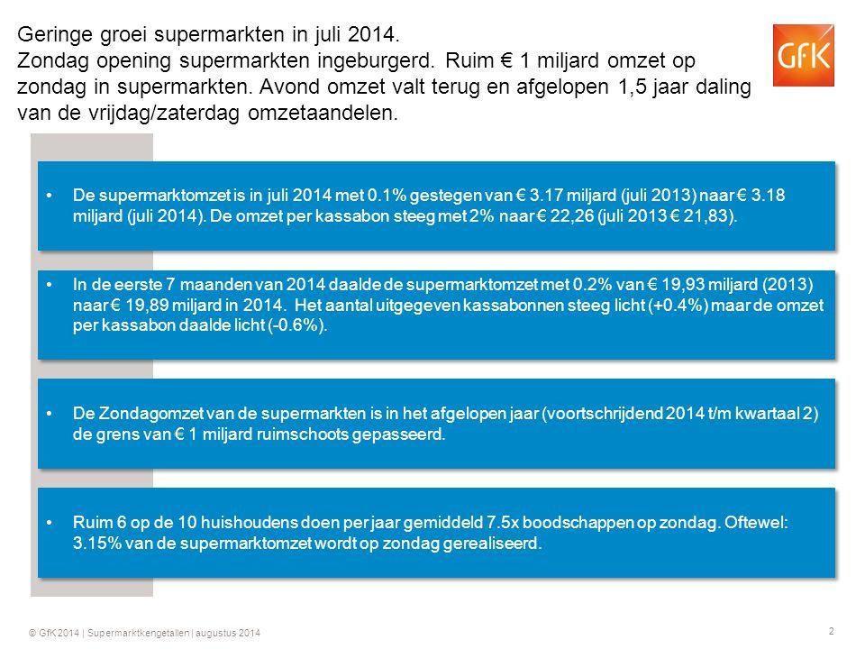 13 © GfK 2014 | Supermarktkengetallen | augustus 2014 Onderwerpen 'Wat is de omzet van de supermarkten op weekniveau?' 'Hoe ontwikkelt het aantal kassabonnen zich?' 'Hoe ontwikkelt zich de omzet per kassabon?'