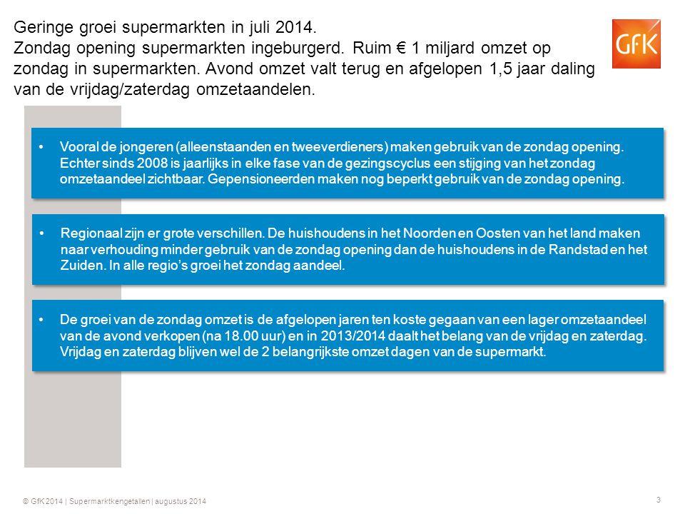 4 © GfK 2014 | Supermarktkengetallen | augustus 2014 Zondagomzet in supermarkten