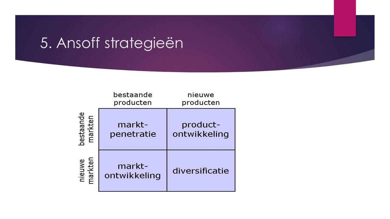 5. Ansoff strategieën