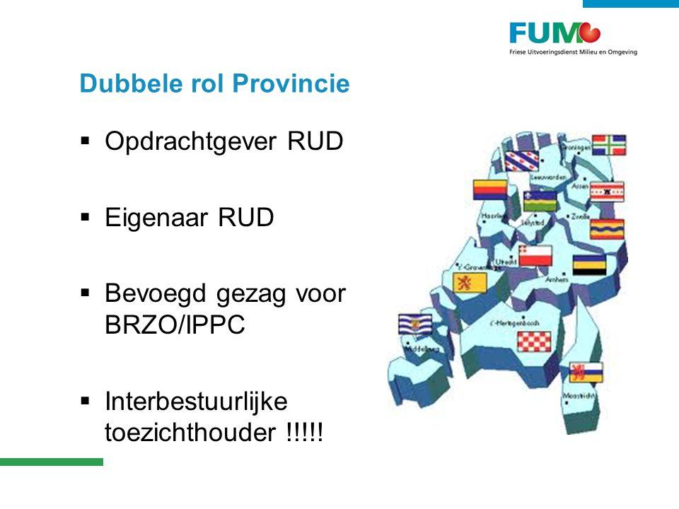 Dubbele rol Provincie  Opdrachtgever RUD  Eigenaar RUD  Bevoegd gezag voor BRZO/IPPC  Interbestuurlijke toezichthouder !!!!!