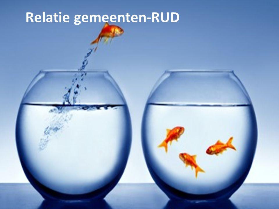 24 Relatie gemeenten-RUD