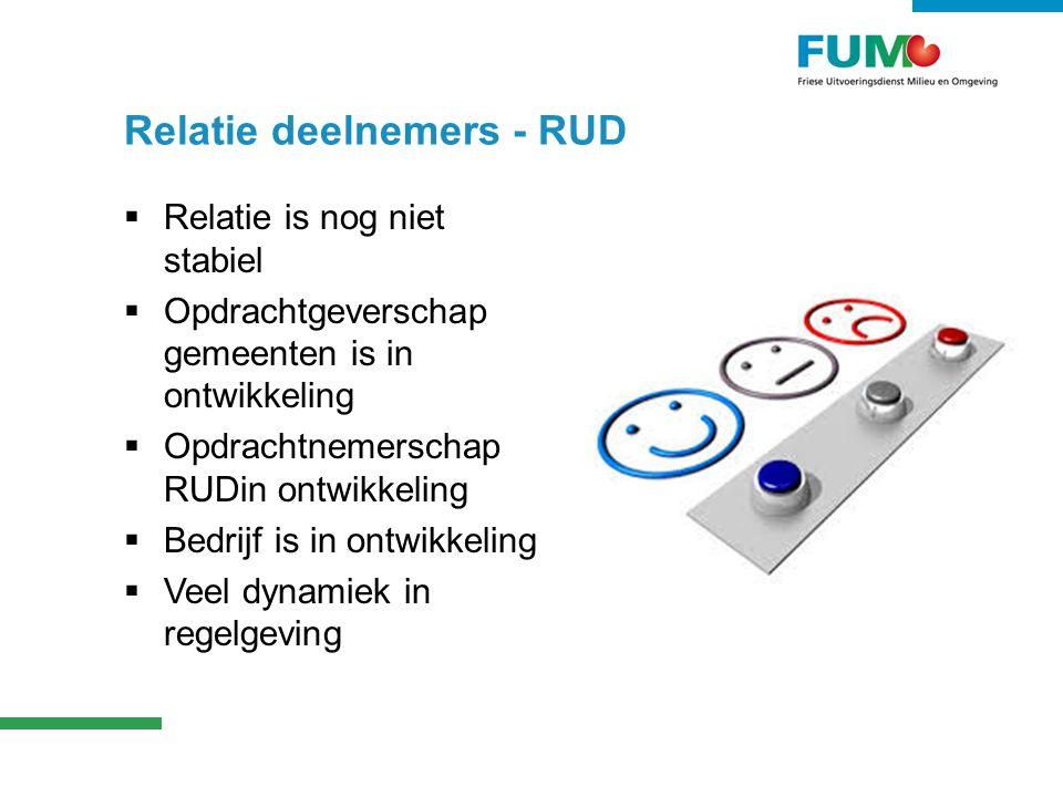 Relatie deelnemers - RUD  Relatie is nog niet stabiel  Opdrachtgeverschap gemeenten is in ontwikkeling  Opdrachtnemerschap RUDin ontwikkeling  Bedrijf is in ontwikkeling  Veel dynamiek in regelgeving