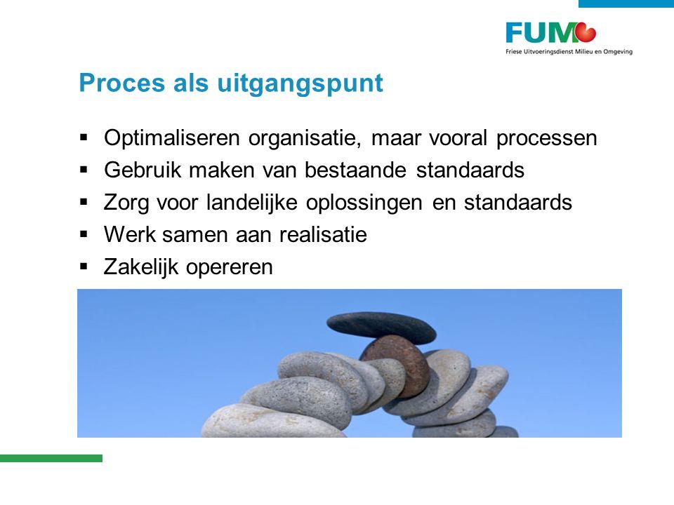 Proces als uitgangspunt  Optimaliseren organisatie, maar vooral processen  Gebruik maken van bestaande standaards  Zorg voor landelijke oplossingen en standaards  Werk samen aan realisatie  Zakelijk opereren