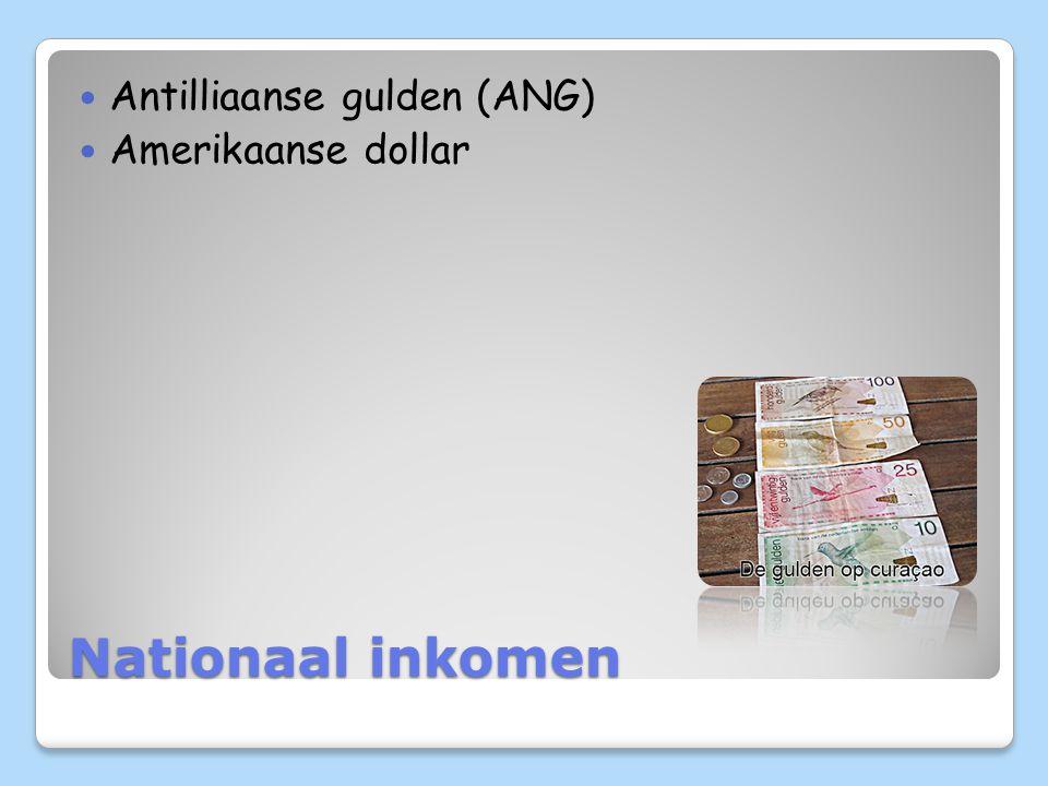 Nationaal inkomen Antilliaanse gulden (ANG) Amerikaanse dollar