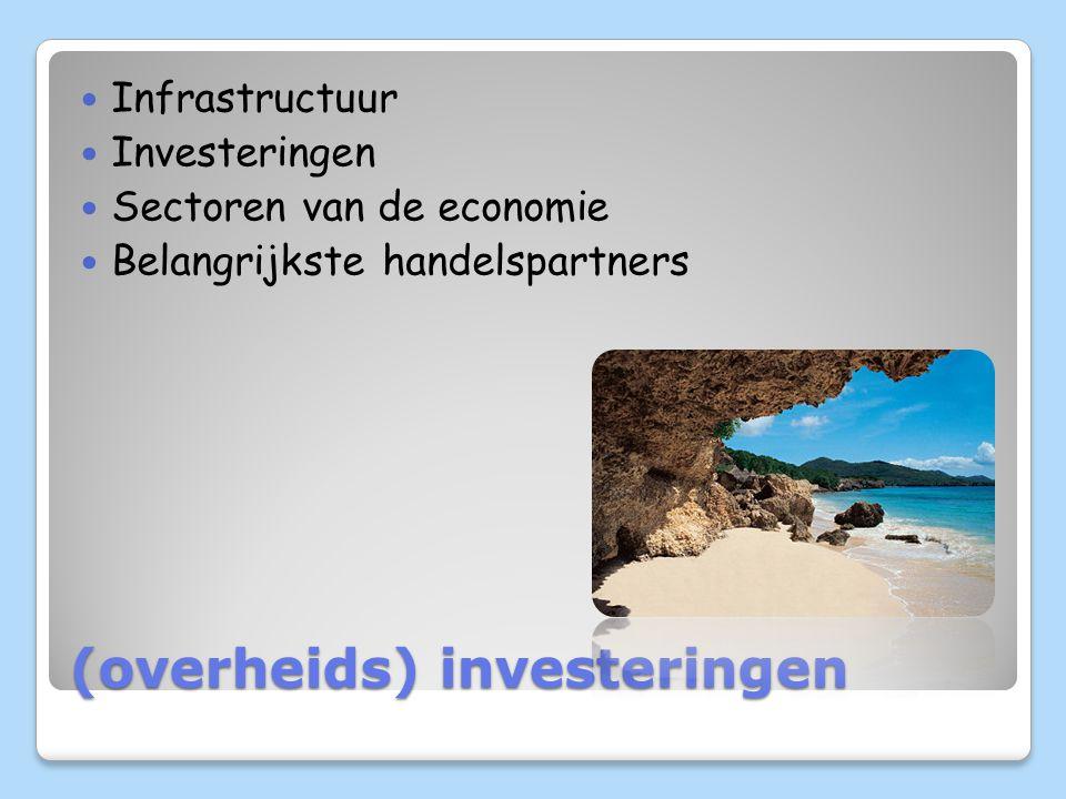 (overheids) investeringen Infrastructuur Investeringen Sectoren van de economie Belangrijkste handelspartners