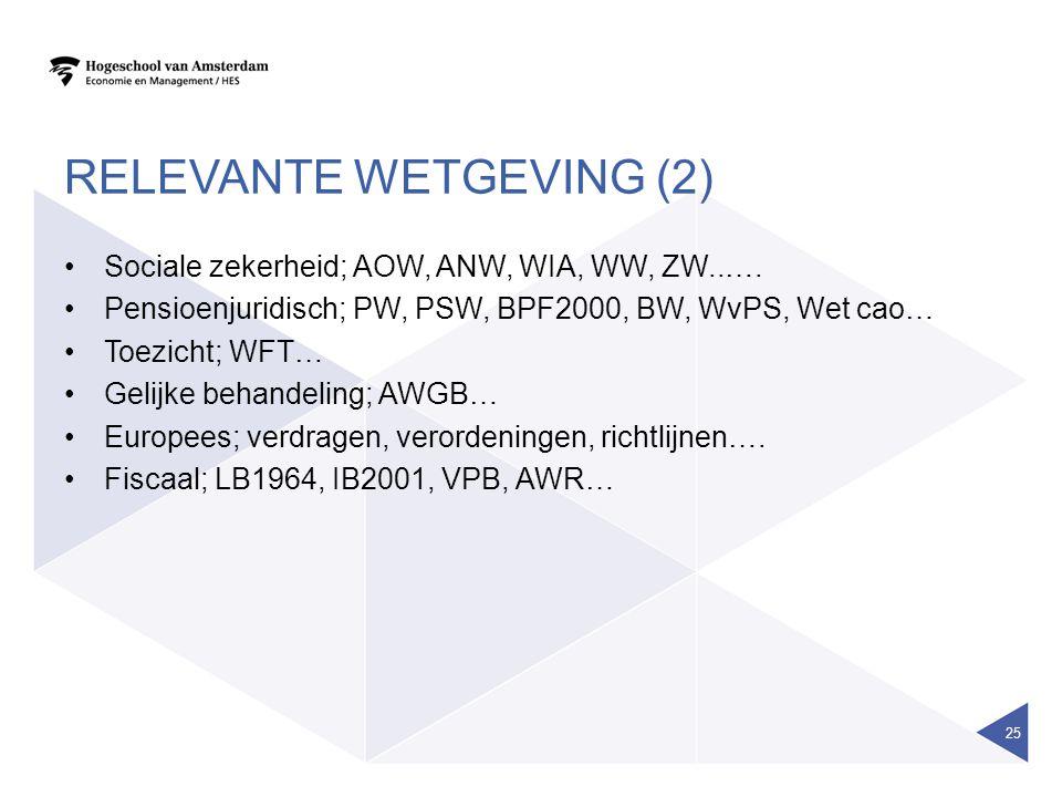 RELEVANTE WETGEVING (2) Sociale zekerheid; AOW, ANW, WIA, WW, ZW..…. Pensioenjuridisch; PW, PSW, BPF2000, BW, WvPS, Wet cao… Toezicht; WFT… Gelijke be