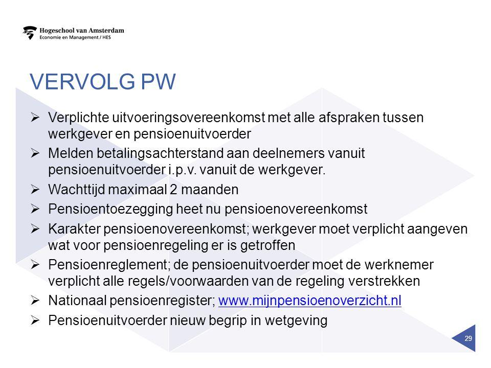 VERVOLG PW  Verplichte uitvoeringsovereenkomst met alle afspraken tussen werkgever en pensioenuitvoerder  Melden betalingsachterstand aan deelnemers