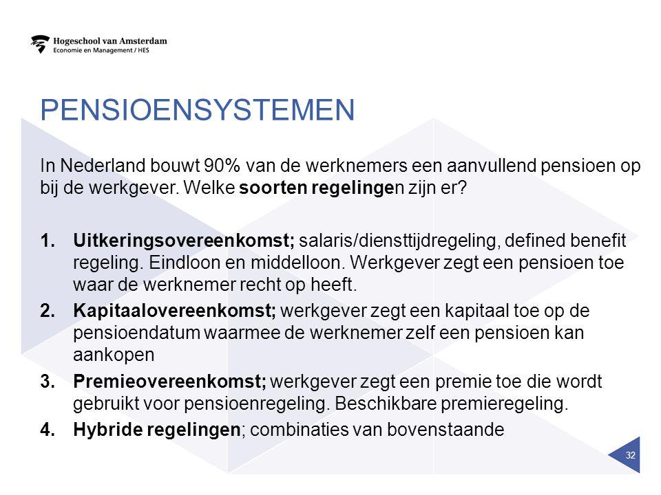 PENSIOENSYSTEMEN In Nederland bouwt 90% van de werknemers een aanvullend pensioen op bij de werkgever. Welke soorten regelingen zijn er? 1.Uitkeringso
