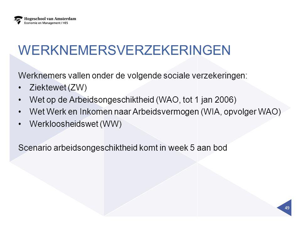 WERKNEMERSVERZEKERINGEN Werknemers vallen onder de volgende sociale verzekeringen: Ziektewet (ZW) Wet op de Arbeidsongeschiktheid (WAO, tot 1 jan 2006