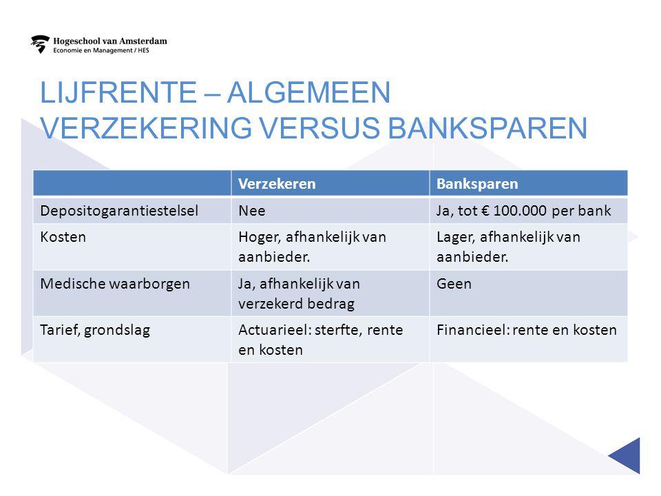 LIJFRENTE – ALGEMEEN VERZEKERING VERSUS BANKSPAREN VerzekerenBanksparen DepositogarantiestelselNeeJa, tot € 100.000 per bank KostenHoger, afhankelijk