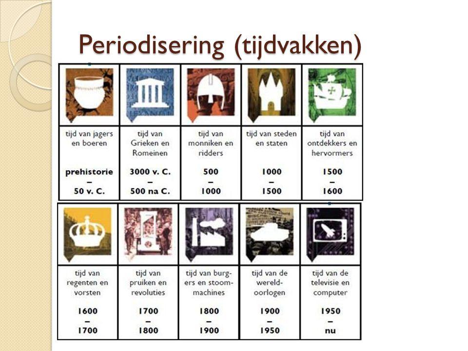 Periodisering