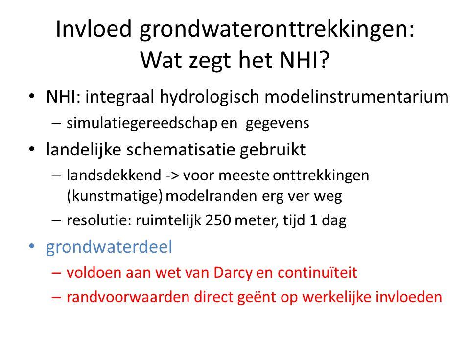 Invloed grondwateronttrekkingen: Wat zegt het NHI? NHI: integraal hydrologisch modelinstrumentarium – simulatiegereedschap en gegevens landelijke sche