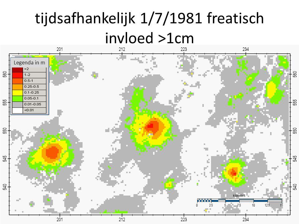 tijdsafhankelijk 1/7/1981 freatisch invloed >1cm Legenda in m