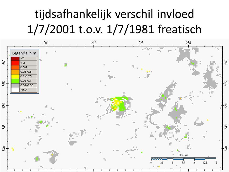 tijdsafhankelijk verschil invloed 1/7/2001 t.o.v. 1/7/1981 freatisch Legenda in m