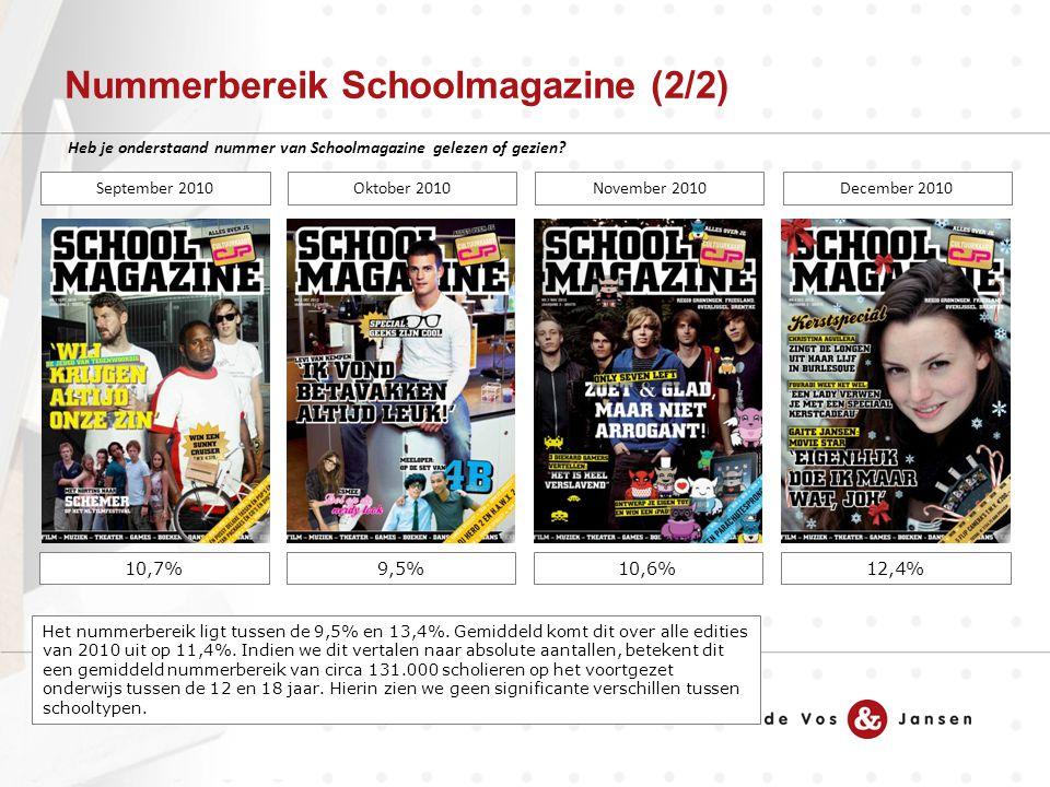 Nummerbereik Schoolmagazine (2/2) 10,7%12,4%10,6%9,5% Het nummerbereik ligt tussen de 9,5% en 13,4%.