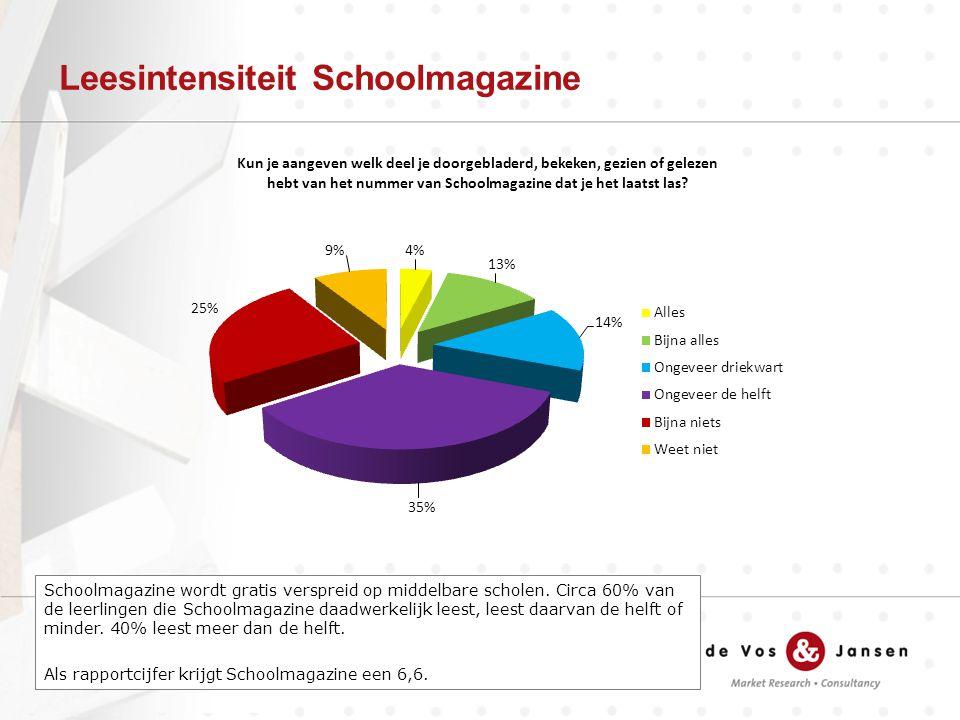 Leesintensiteit Schoolmagazine Schoolmagazine wordt gratis verspreid op middelbare scholen.