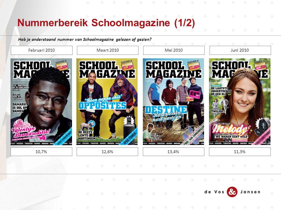 Nummerbereik Schoolmagazine (1/2) 10,7%11,3%13,4%12,6% Februari 2010Juni 2010Mei 2010Maart 2010 Heb je onderstaand nummer van Schoolmagazine gelezen of gezien