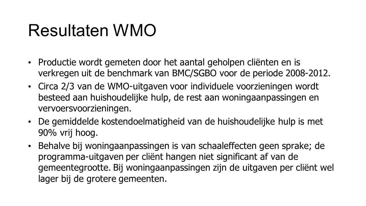 Resultaten WMO Productie wordt gemeten door het aantal geholpen cliënten en is verkregen uit de benchmark van BMC/SGBO voor de periode 2008-2012. Circ