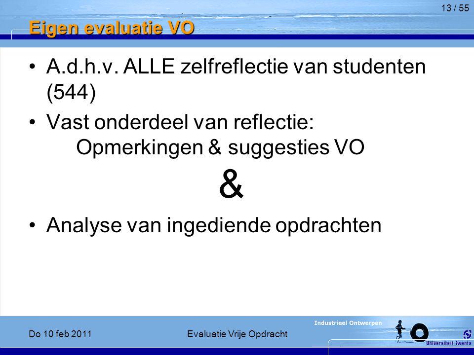 Eigen evaluatie VO A.d.h.v.