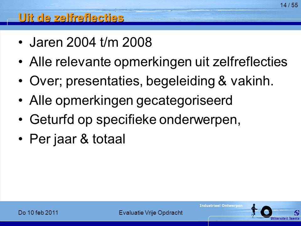 Uit de zelfreflecties Jaren 2004 t/m 2008 Alle relevante opmerkingen uit zelfreflecties Over; presentaties, begeleiding & vakinh.