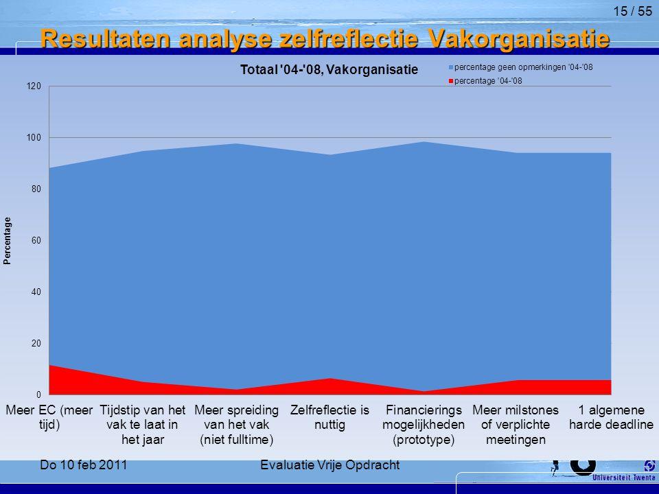 Resultaten analyse zelfreflectie Vakorganisatie 15 / 55 Do 10 feb 2011Evaluatie Vrije Opdracht