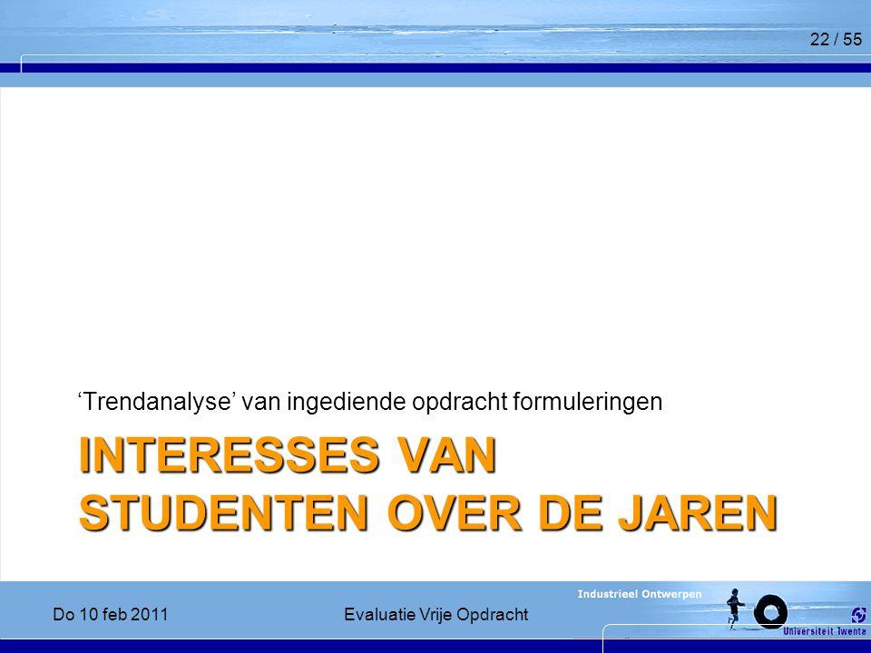 INTERESSES VAN STUDENTEN OVER DE JAREN 'Trendanalyse' van ingediende opdracht formuleringen Do 10 feb 2011Evaluatie Vrije Opdracht 22 / 55