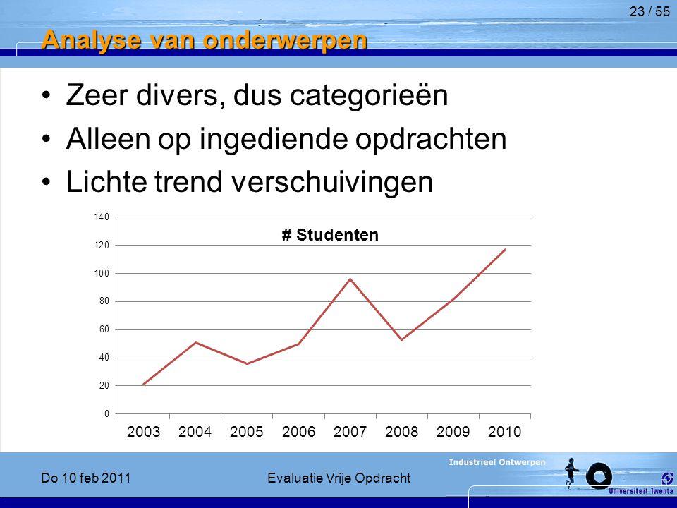 Analyse van onderwerpen Zeer divers, dus categorieën Alleen op ingediende opdrachten Lichte trend verschuivingen 23 / 55 Do 10 feb 2011Evaluatie Vrije Opdracht