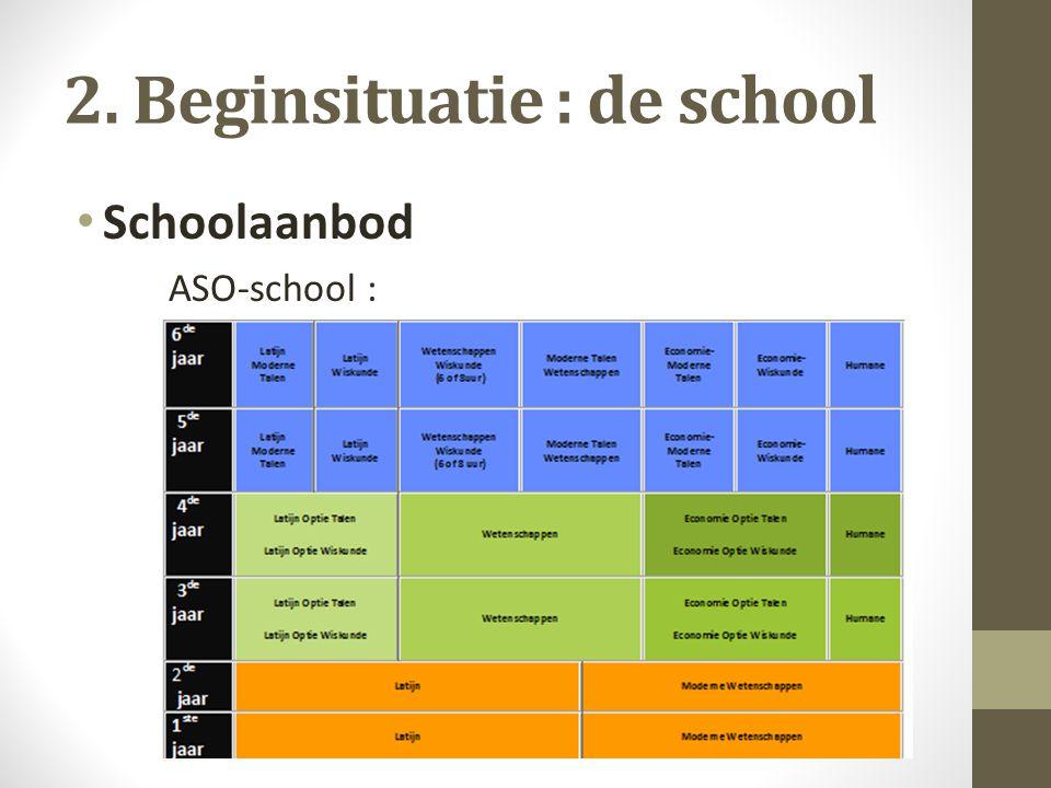 6. De implementatie Stap 3 : Project op schoolniveau GEEN INFORMATIE! AANVULLEN!