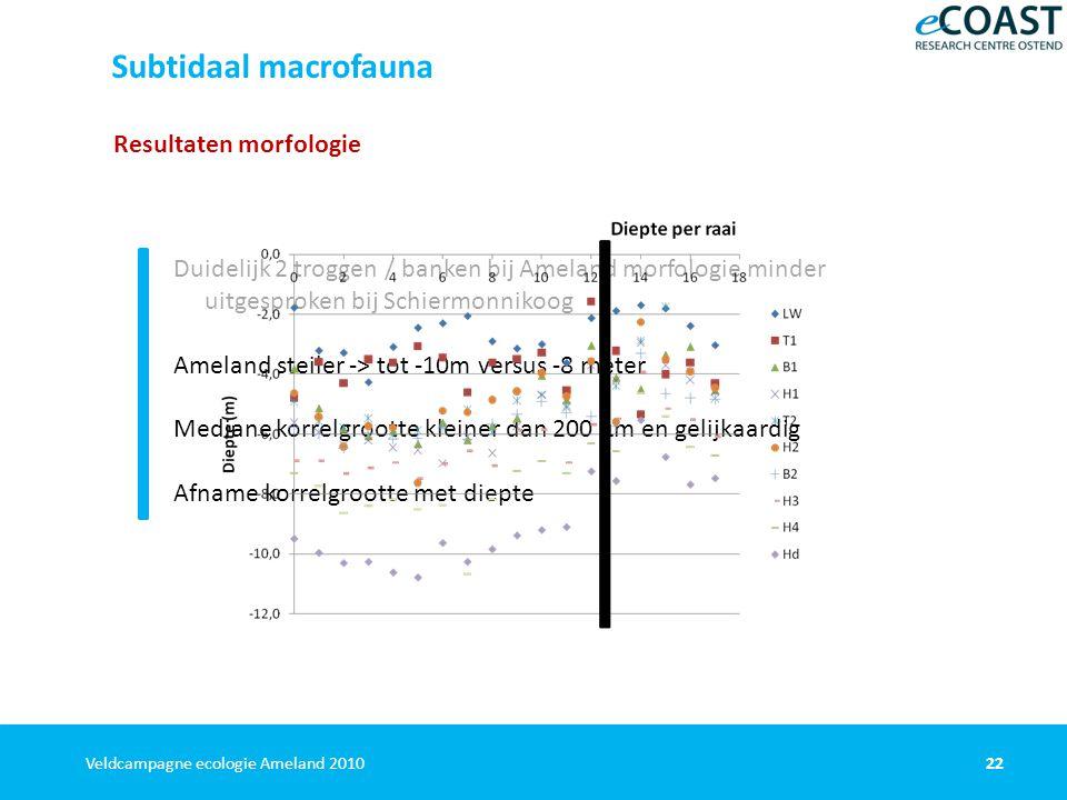 22Veldcampagne ecologie Ameland 2010 Resultaten morfologie Duidelijk 2 troggen / banken bij Ameland morfologie minder uitgesproken bij Schiermonnikoog Ameland steiler -> tot -10m versus -8 meter Mediane korrelgrootte kleiner dan 200 µm en gelijkaardig Afname korrelgrootte met diepte Subtidaal macrofauna
