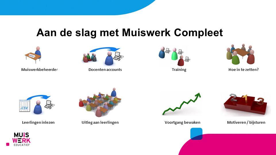 Aan de slag met Muiswerk Compleet MuiswerkbeheerderDocenten accountsTraining Hoe in te zetten.