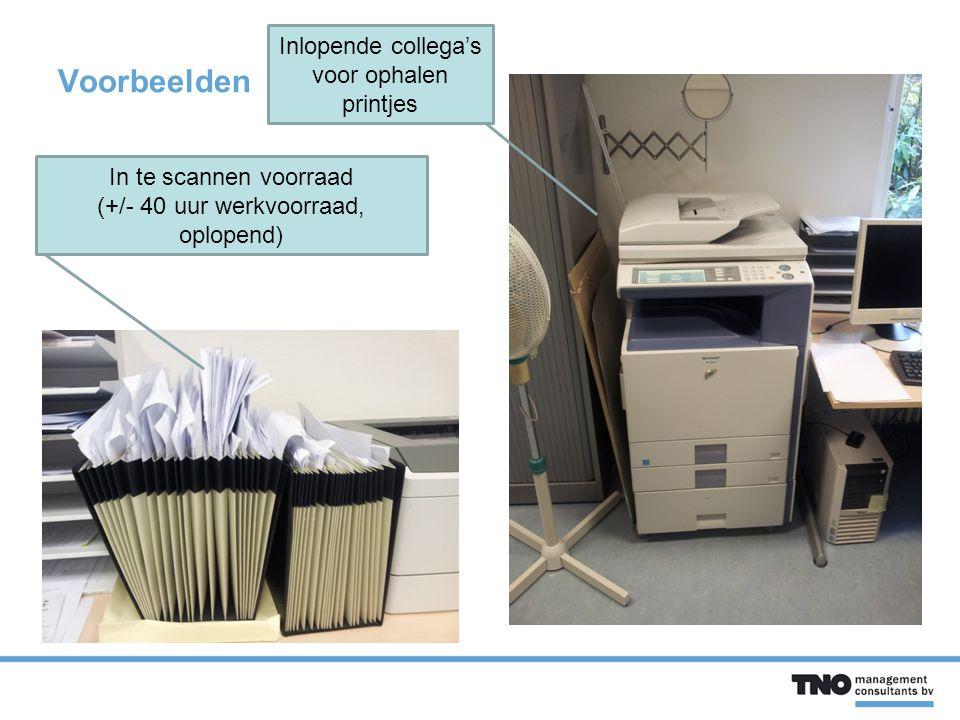Voorbeelden In te scannen voorraad (+/- 40 uur werkvoorraad, oplopend) Inlopende collega's voor ophalen printjes