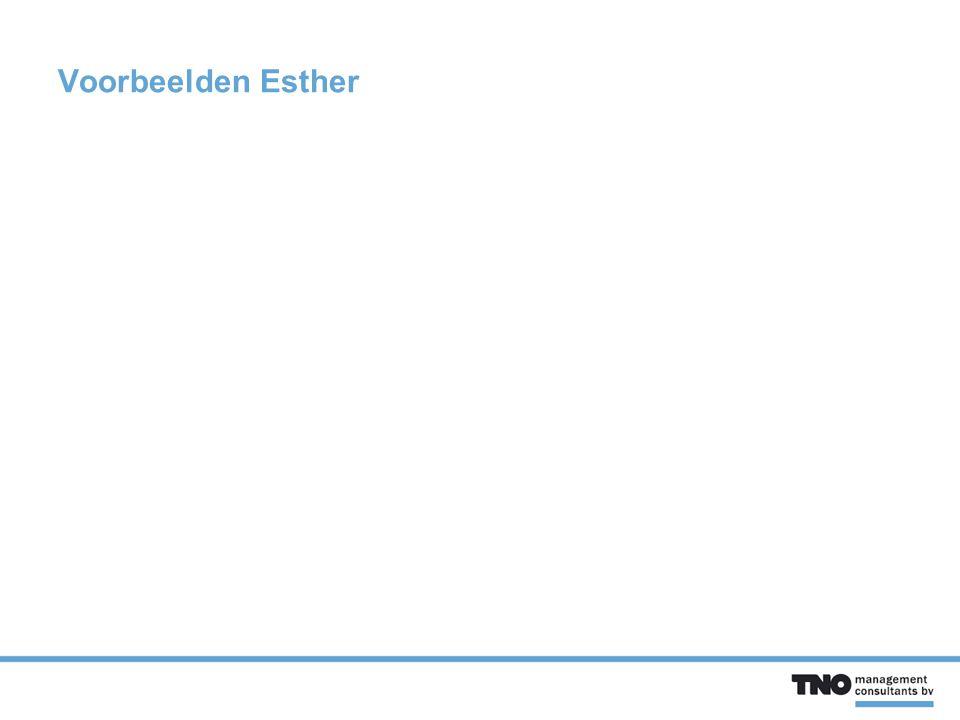 Voorbeelden Esther