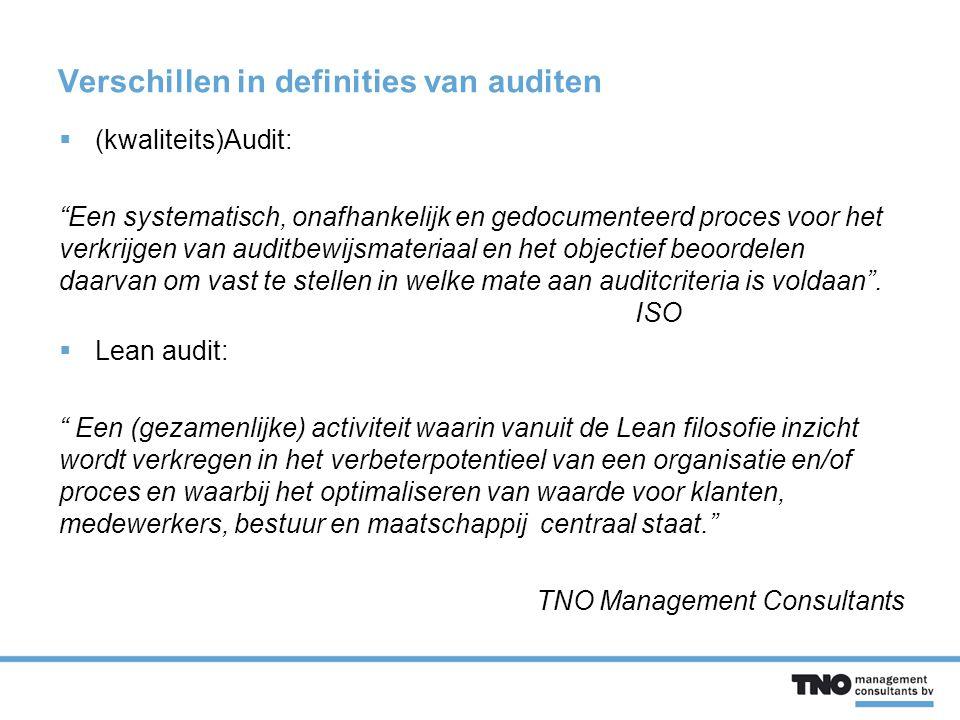Verschillen in definities van auditen  (kwaliteits)Audit: Een systematisch, onafhankelijk en gedocumenteerd proces voor het verkrijgen van auditbewijsmateriaal en het objectief beoordelen daarvan om vast te stellen in welke mate aan auditcriteria is voldaan .