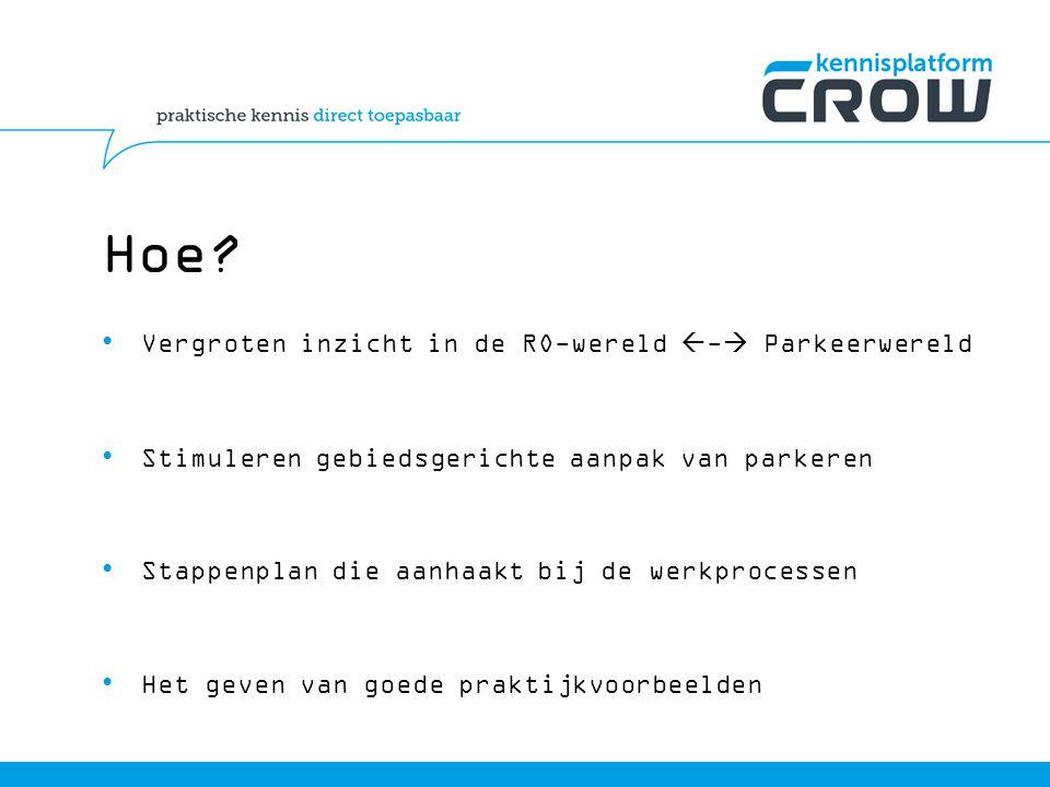 Leergroepen P+R Samen met agentschapNL Verschillende partijen en diversiteit deelnemers Verslagen en presentaties in kennisbank www.crow.nlwww.crow.nl Behoefte aan update nieuwe inzichten P+R