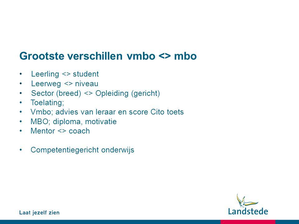 Grootste verschillen vmbo <> mbo Leerling <> student Leerweg <> niveau Sector (breed) <> Opleiding (gericht) Toelating; Vmbo; advies van leraar en sco