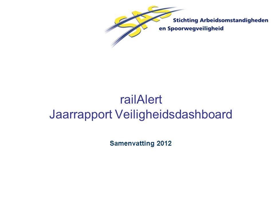 railAlert Jaarrapport Veiligheidsdashboard Samenvatting 2012