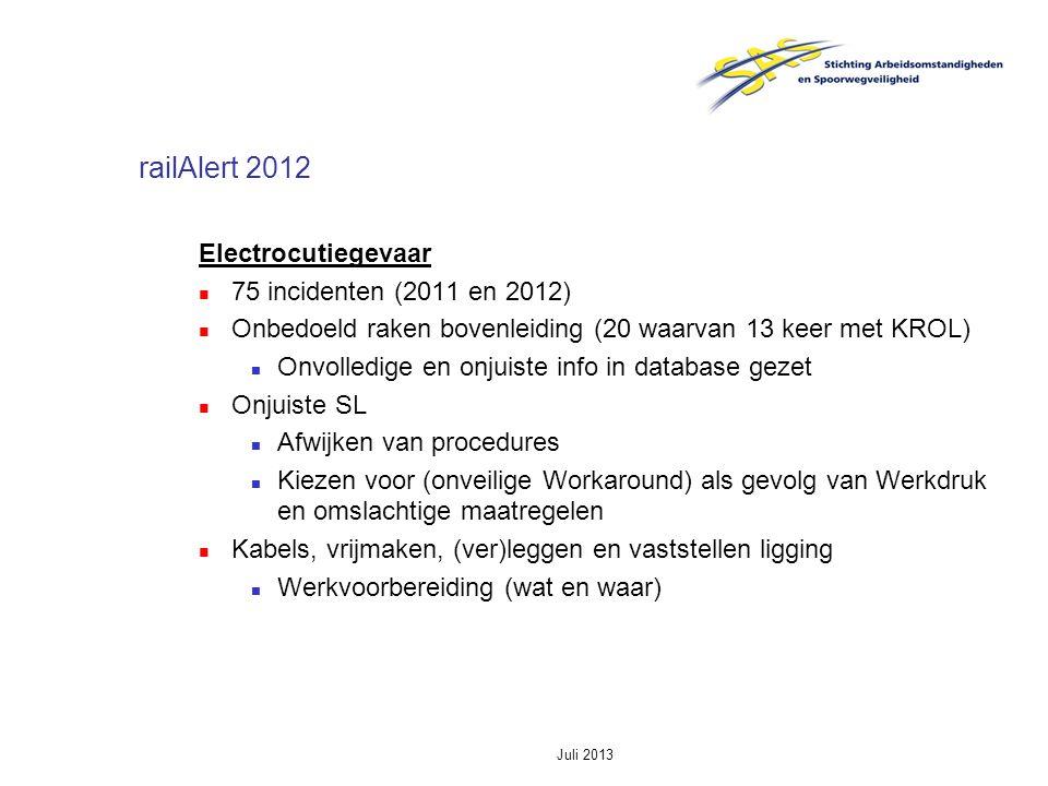 Juli 2013 railAlert 2012 Aanrijdgevaar Onterecht in ID/PVR (mens en/of materieel onbewust in ID spoor (Quick win is zichtbare begrenzing) Ontoereikende voorbereiding (veel risico's vergeten of als standaard gezien).