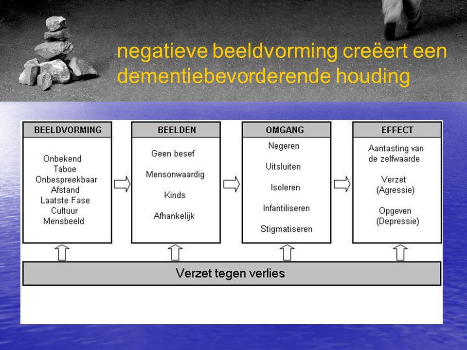 negatieve beeldvorming creëert een dementiebevorderende houding