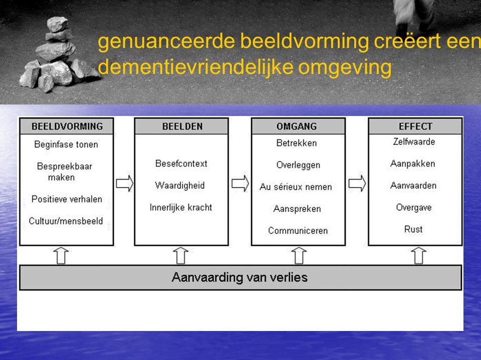 genuanceerde beeldvorming creëert een dementievriendelijke omgeving