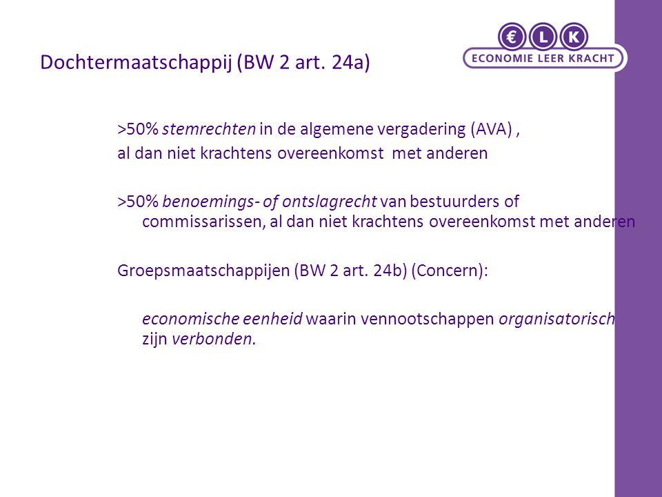 Dochtermaatschappij (BW 2 art. 24a) >50% stemrechten in de algemene vergadering (AVA), al dan niet krachtens overeenkomst met anderen >50% benoemings-