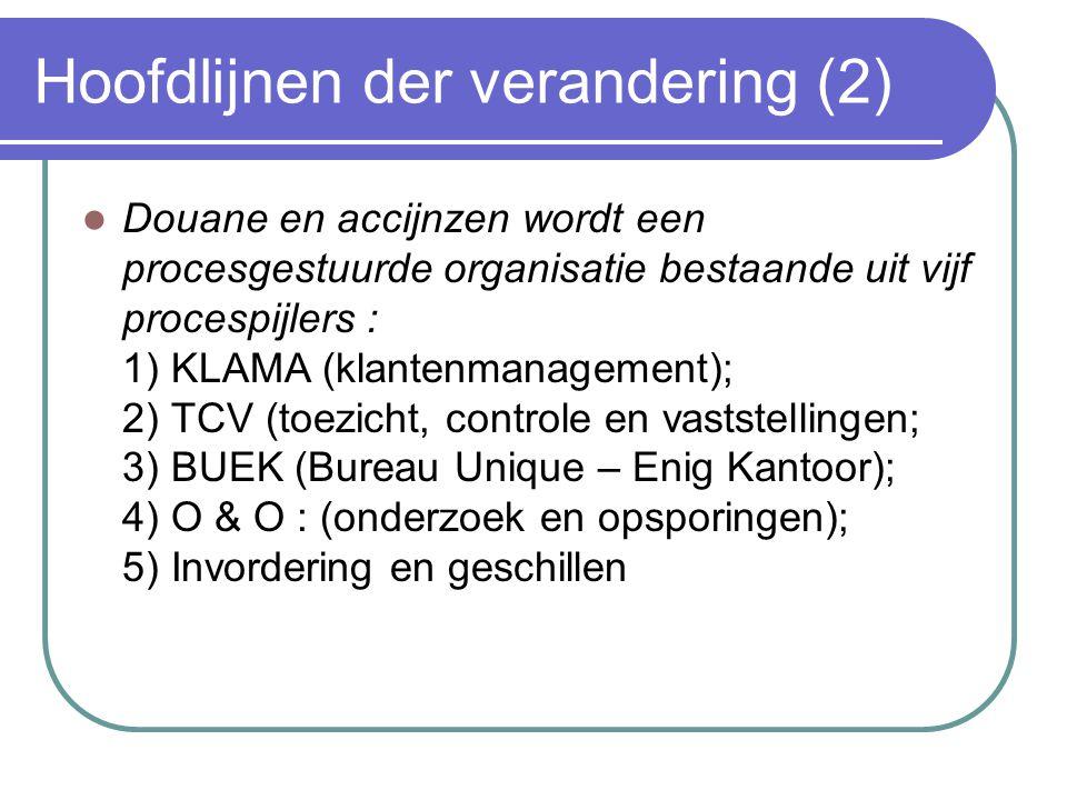 Hoofdlijnen der verandering (2) Douane en accijnzen wordt een procesgestuurde organisatie bestaande uit vijf procespijlers : 1) KLAMA (klantenmanageme