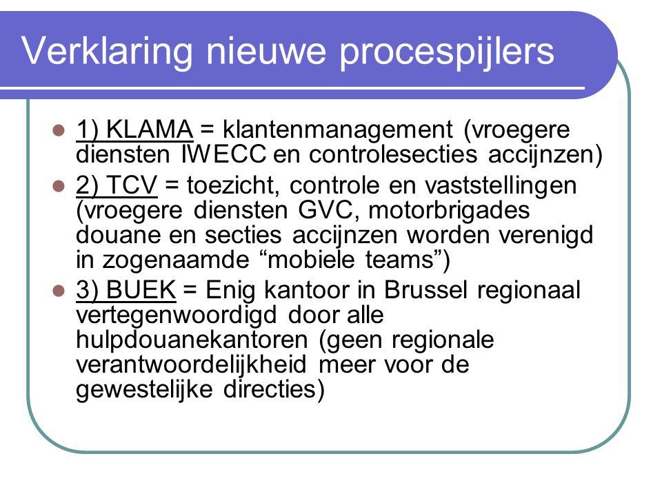 Verklaring nieuwe procespijlers 1) KLAMA = klantenmanagement (vroegere diensten IWECC en controlesecties accijnzen) 2) TCV = toezicht, controle en vas