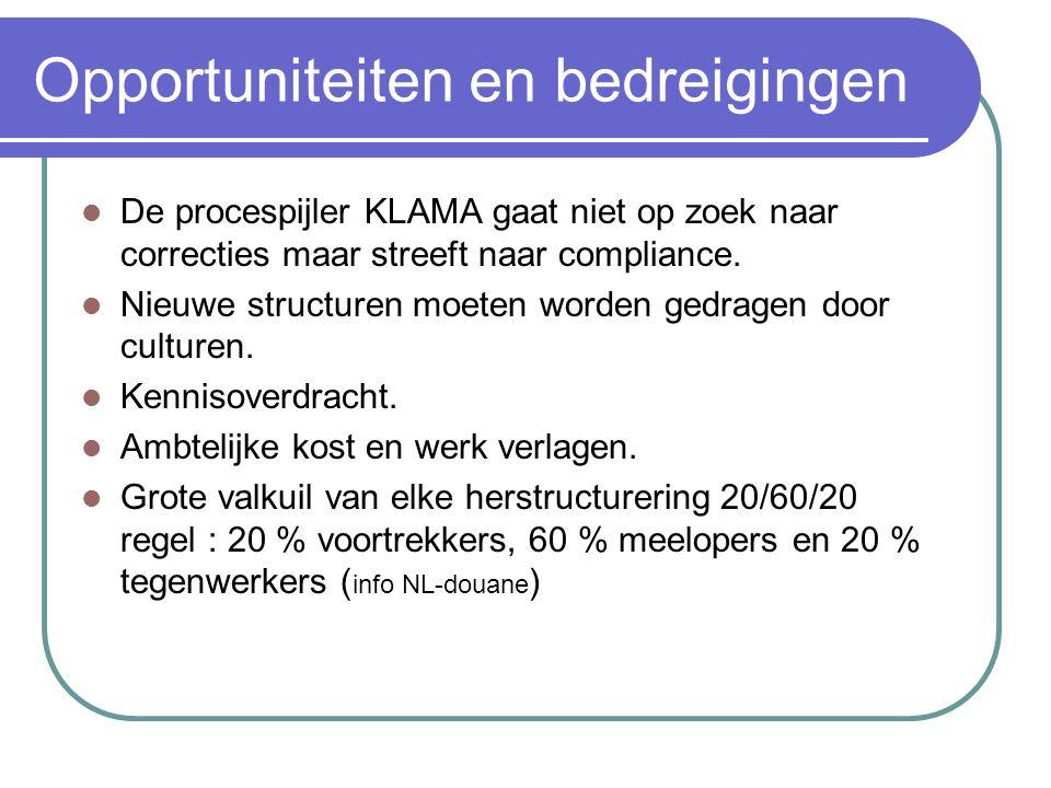 Opportuniteiten en bedreigingen De procespijler KLAMA gaat niet op zoek naar correcties maar streeft naar compliance. Nieuwe structuren moeten worden