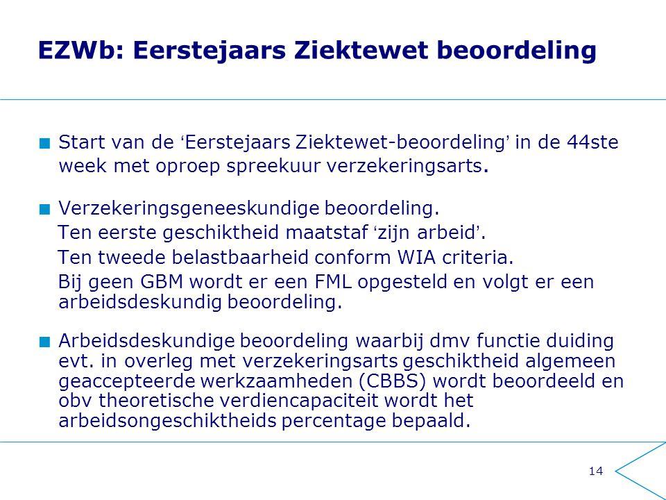 14 EZWb: Eerstejaars Ziektewet beoordeling Start van de 'Eerstejaars Ziektewet-beoordeling' in de 44ste week met oproep spreekuur verzekeringsarts. Ve