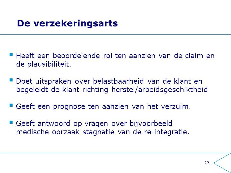 23 De verzekeringsarts  Heeft een beoordelende rol ten aanzien van de claim en de plausibiliteit.  Doet uitspraken over belastbaarheid van de klant