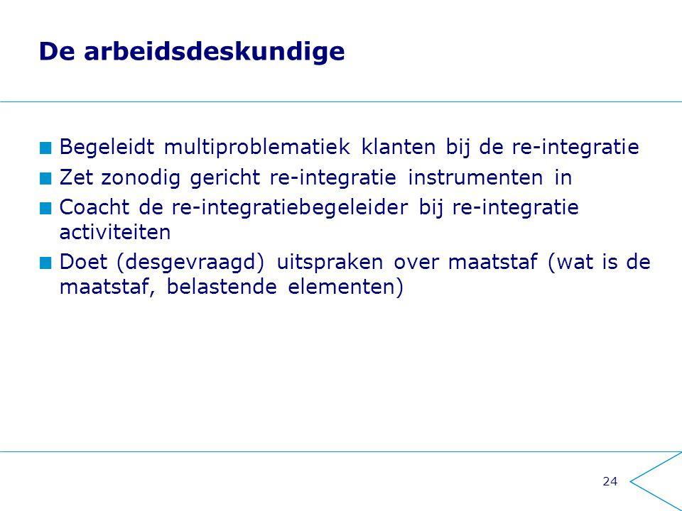 24 De arbeidsdeskundige Begeleidt multiproblematiek klanten bij de re-integratie Zet zonodig gericht re-integratie instrumenten in Coacht de re-integr